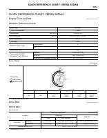 manual Nissan-Versa undefined pag4