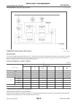 manual Nissan-Versa undefined pag0858